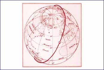Sputnik Orbit (Red)