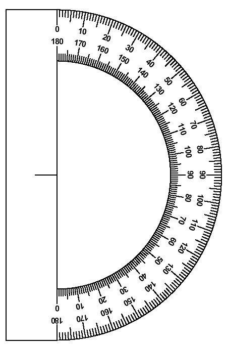 Home made inclinometer realworldnumbers for Circular protractor template